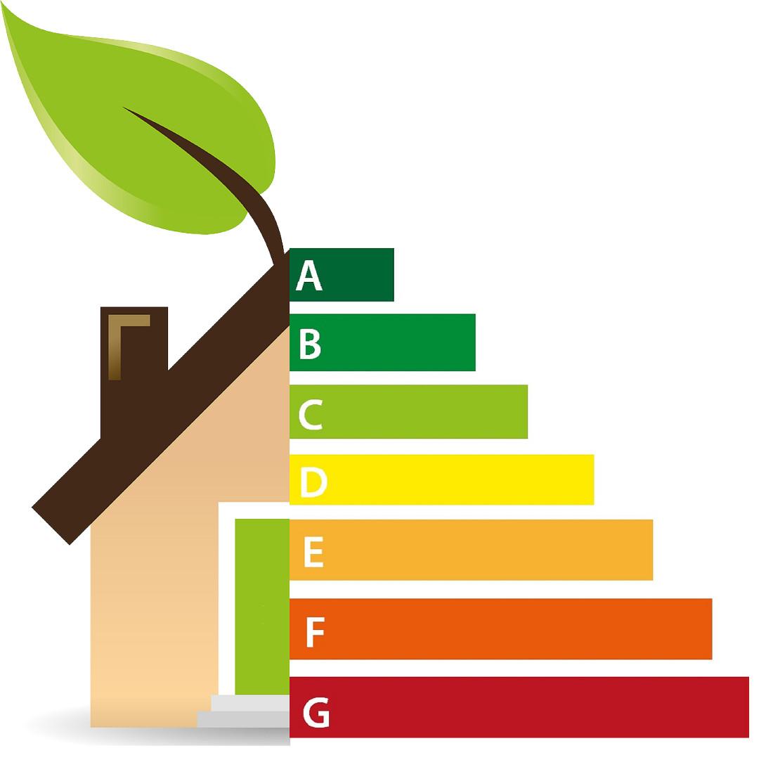 Maximum prijs voor aanvraag energielabel?